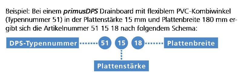 51-drainboard-zusatz